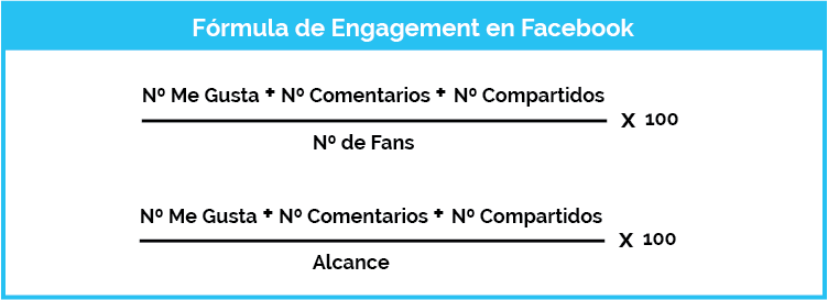 formula engagement facebook