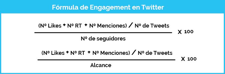 formula-engagement-twitter