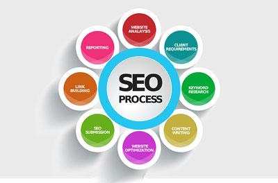 SEO WordPress: Guía con los 25 factores clave para aumentar el tráfico